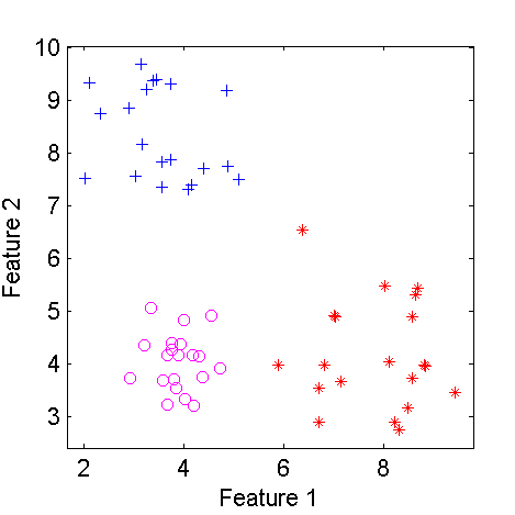 Datasets - Pattern Recognition Tools - Pattern Recognition Tools